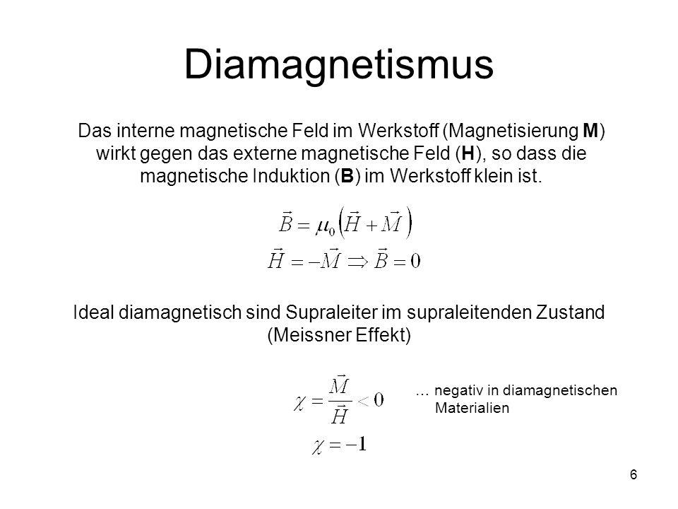 6 Diamagnetismus Das interne magnetische Feld im Werkstoff (Magnetisierung M) wirkt gegen das externe magnetische Feld (H), so dass die magnetische Induktion (B) im Werkstoff klein ist.