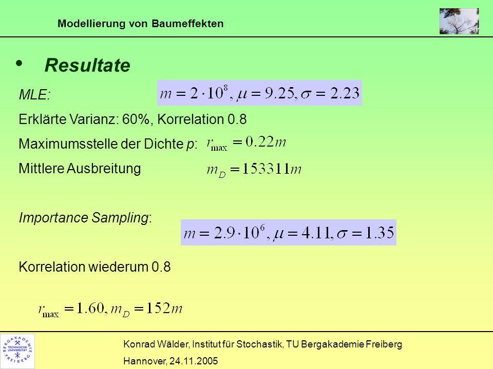 Modellierung von Baumeffekten Konrad Wälder, Institut für Stochastik, TU Bergakademie Freiberg Hannover, 24.11.2005 Resultate MLE: Erklärte Varianz: 6