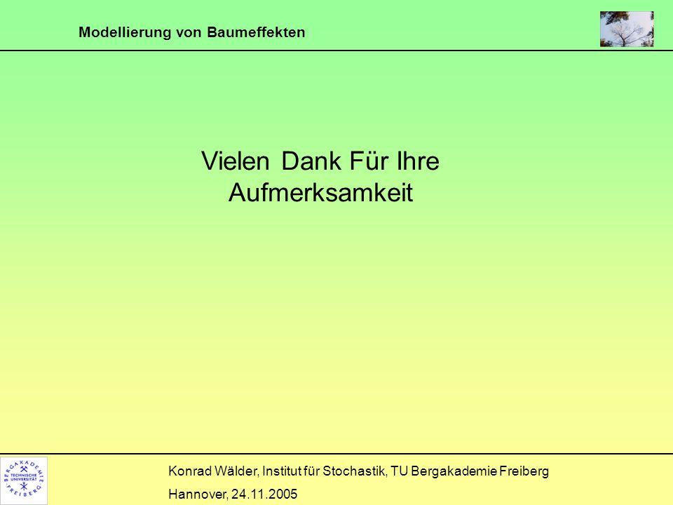Modellierung von Baumeffekten Konrad Wälder, Institut für Stochastik, TU Bergakademie Freiberg Hannover, 24.11.2005 Vielen Dank Für Ihre Aufmerksamkei