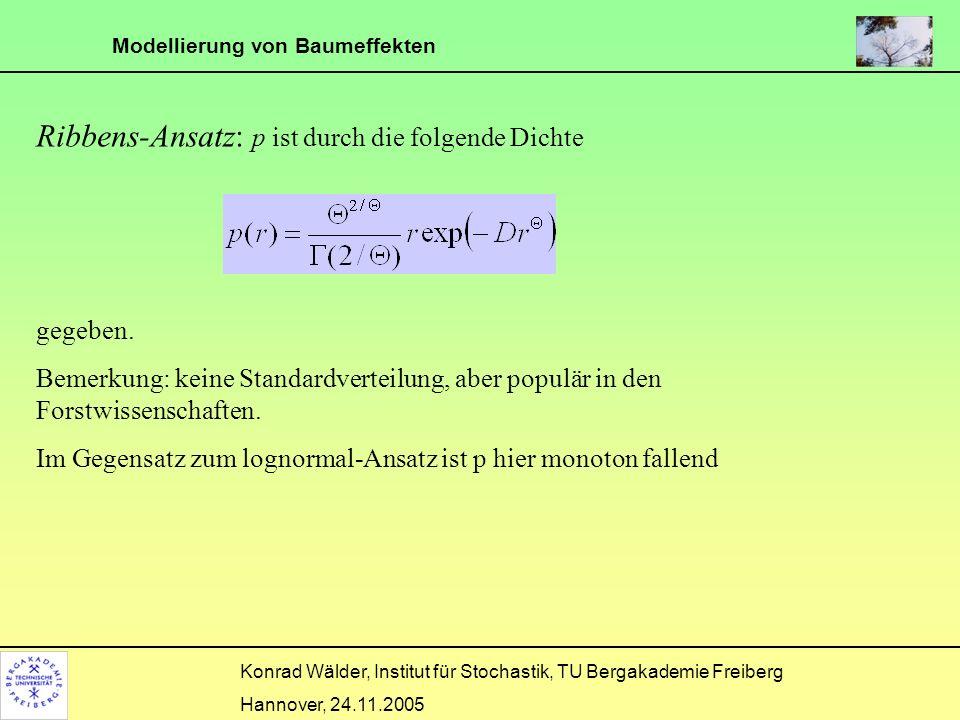 Modellierung von Baumeffekten Konrad Wälder, Institut für Stochastik, TU Bergakademie Freiberg Hannover, 24.11.2005 Markierte Punktprozesse Kronenindex: Index: 5/8 Markenkorrelationsfunktion (Mkf): Für zwei Bäume im Abstand r werden die Marken multipliziert und hiervon der Erwartungswert bestimmt.