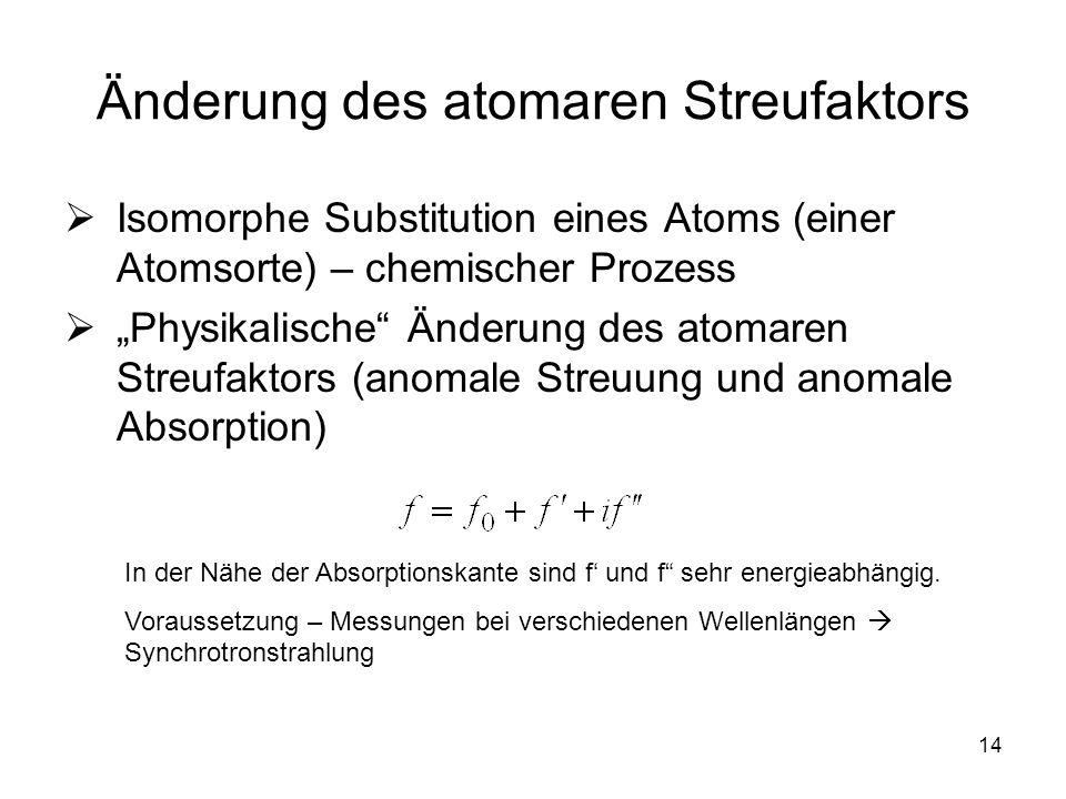 14 Änderung des atomaren Streufaktors Isomorphe Substitution eines Atoms (einer Atomsorte) – chemischer Prozess Physikalische Änderung des atomaren St