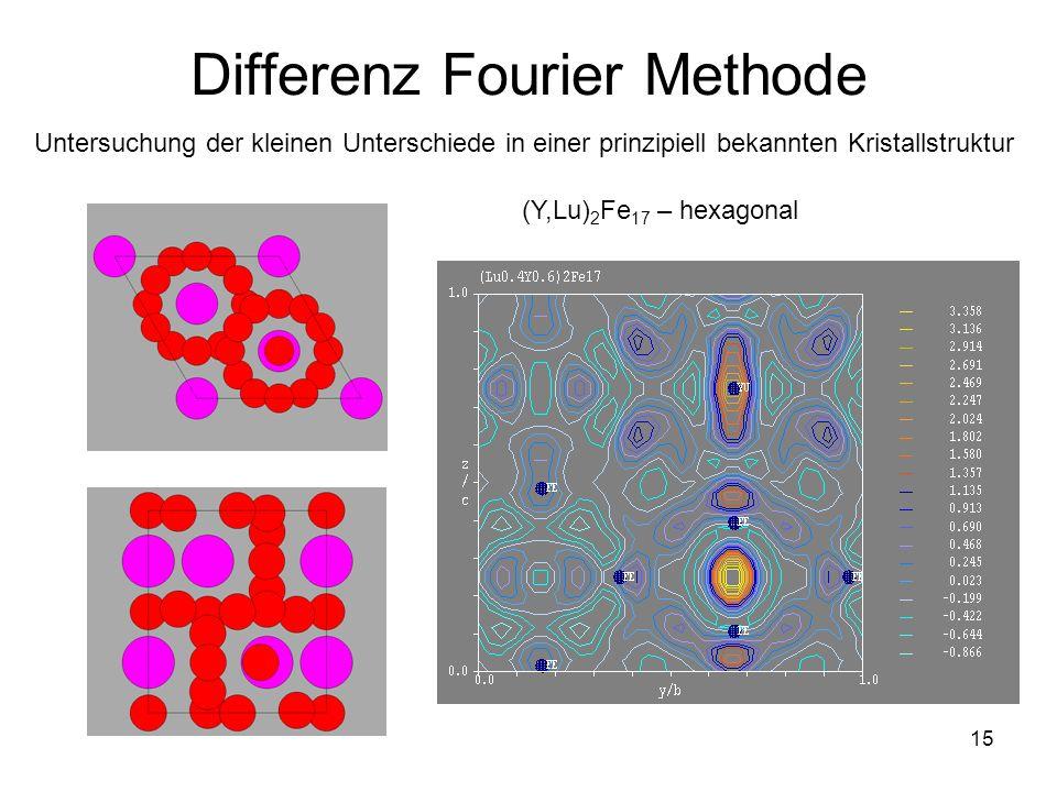 15 Differenz Fourier Methode Untersuchung der kleinen Unterschiede in einer prinzipiell bekannten Kristallstruktur (Y,Lu) 2 Fe 17 – hexagonal