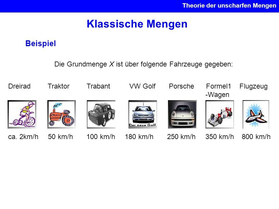 Klassische Mengen Theorie der unscharfen Mengen Beispiel Die Grundmenge X ist über folgende Fahrzeuge gegeben: Dreirad Traktor Trabant VW Golf Porsche