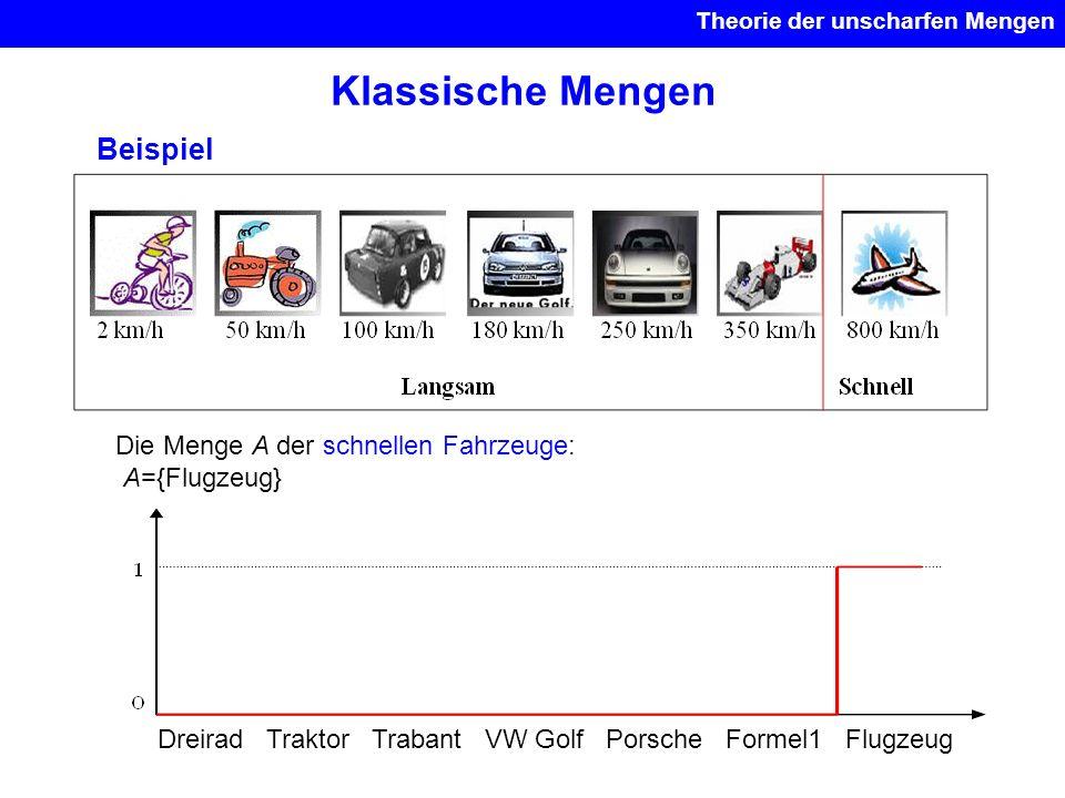 Klassische Mengen Theorie der unscharfen Mengen Beispiel Dreirad Traktor Trabant VW Golf Porsche Formel1 Flugzeug Die Menge A der schnellen Fahrzeuge: