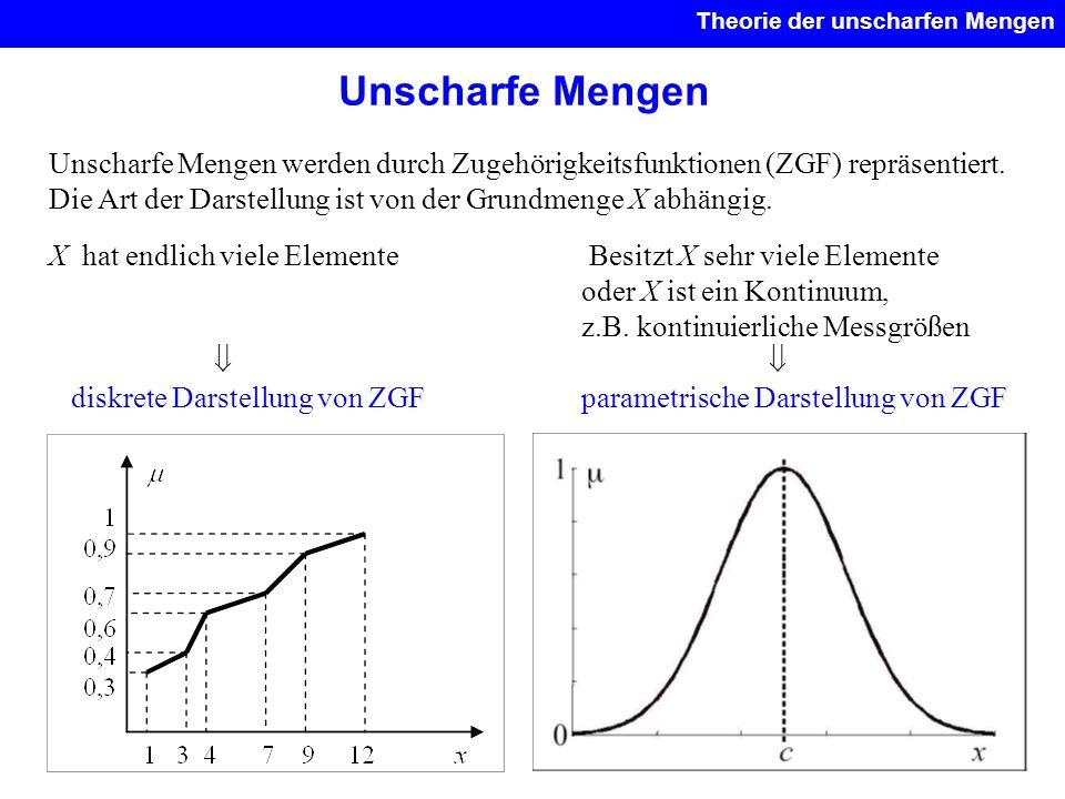 Unscharfe Mengen Theorie der unscharfen Mengen Unscharfe Mengen werden durch Zugehörigkeitsfunktionen (ZGF) repräsentiert. Die Art der Darstellung ist