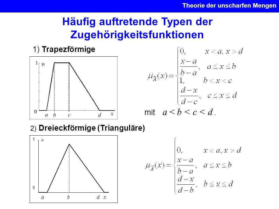 Häufig auftretende Typen der Zugehörigkeitsfunktionen Theorie der unscharfen Mengen 1) Trapezförmige a b d x 1 0 2) Dreieckförmige (Trianguläre) mit a