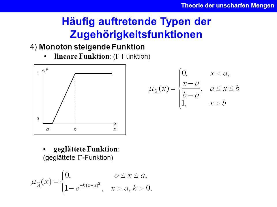 Theorie der unscharfen Mengen 4) Monoton steigende Funktion lineare Funktion: ( -Funktion) ab x 1 0 geglättete Funktion: (geglättete -Funktion) Häufig