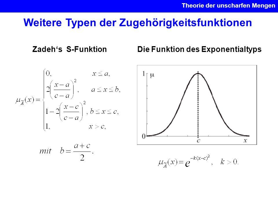 Weitere Typen der Zugehörigkeitsfunktionen Theorie der unscharfen Mengen Zadehs S-Funktion Die Funktion des Exponentialtyps