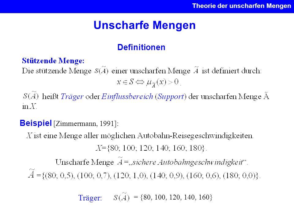 Unscharfe Mengen Theorie der unscharfen Mengen Definitionen Beispiel [Zimmermann, 1991]: = {80, 100, 120, 140, 160} Träger:
