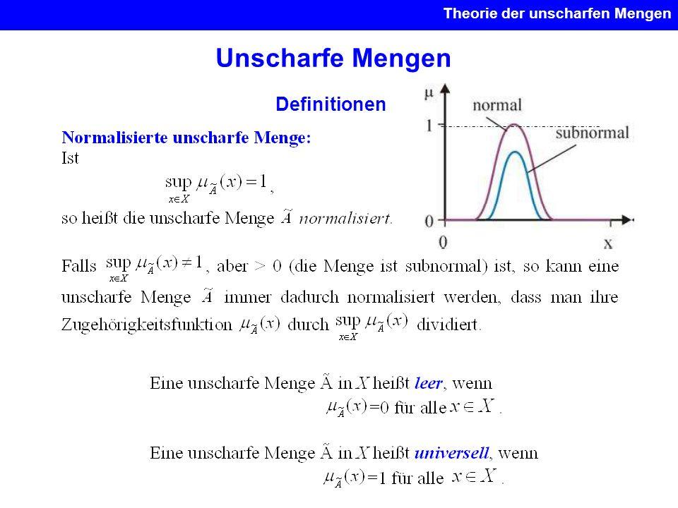 Unscharfe Mengen Theorie der unscharfen Mengen Definitionen