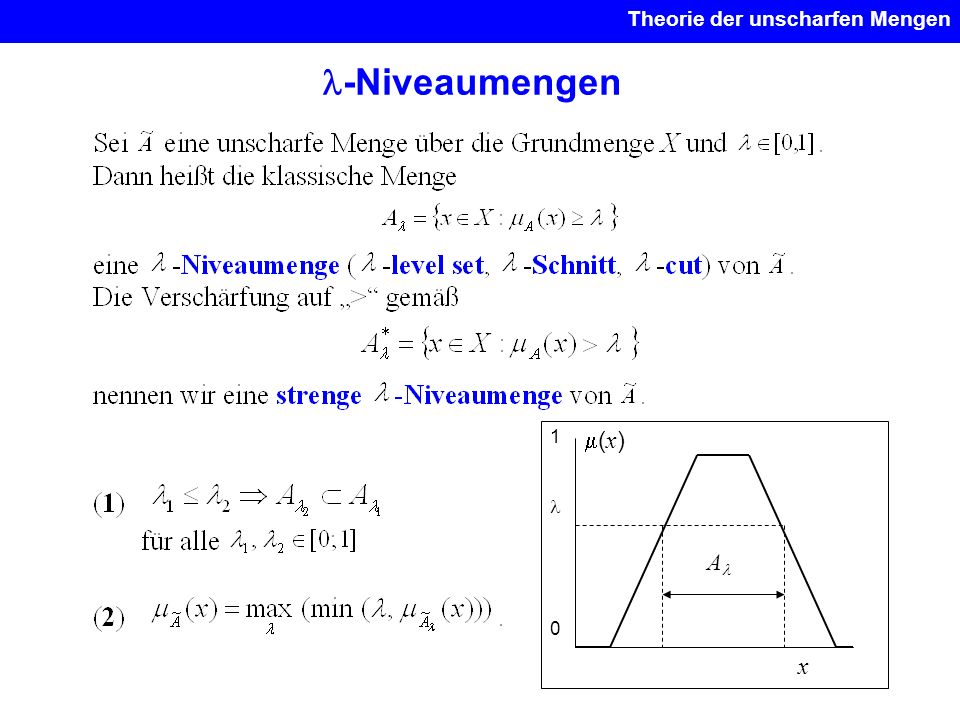 -Niveaumengen Theorie der unscharfen Mengen x ( x ) 1 0 A