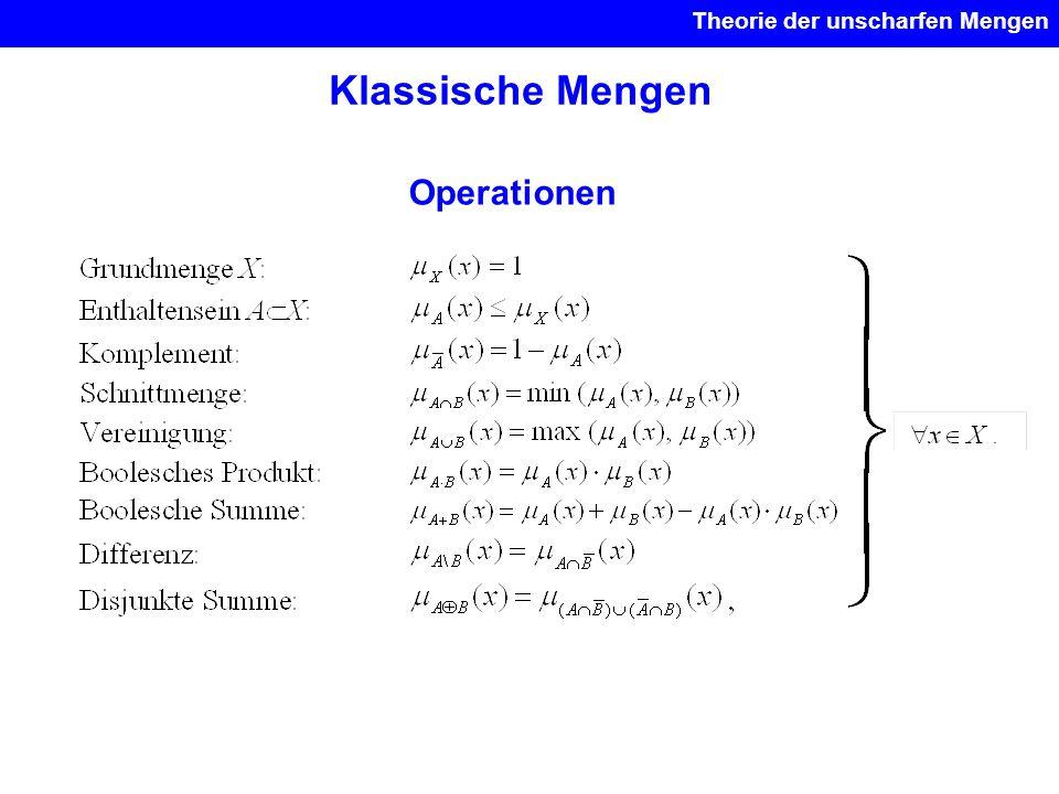 Klassische Mengen Theorie der unscharfen Mengen Operationen