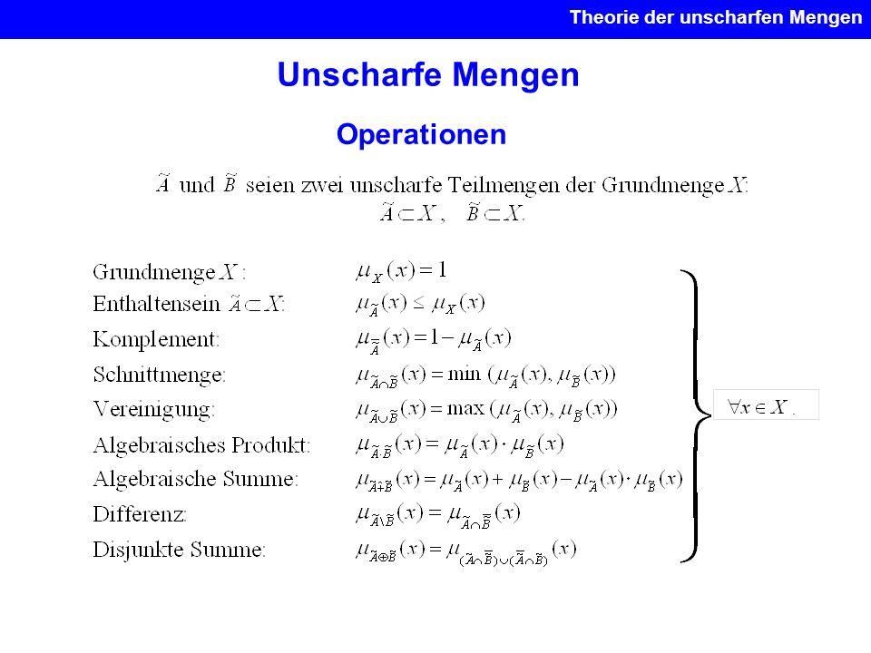 Unscharfe Mengen Theorie der unscharfen Mengen Operationen