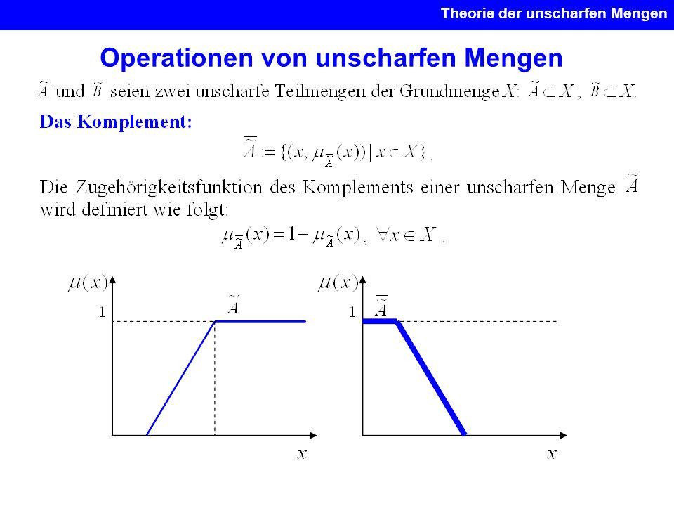 Operationen von unscharfen Mengen Theorie der unscharfen Mengen