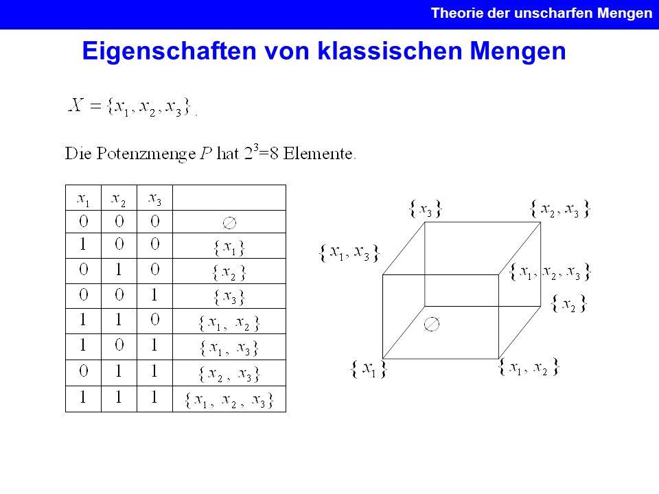 Eigenschaften von klassischen Mengen Theorie der unscharfen Mengen