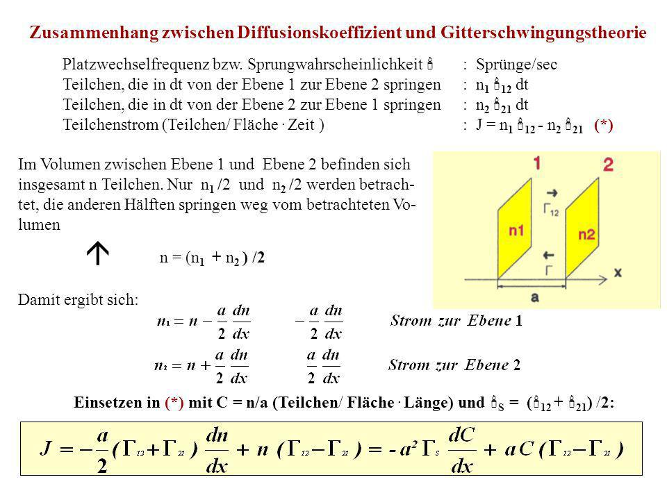 Zusammenhang zwischen Diffusionskoeffizient und Gitterschwingungstheorie Platzwechselfrequenz bzw. Sprungwahrscheinlichkeit : Sprünge/sec Teilchen, di