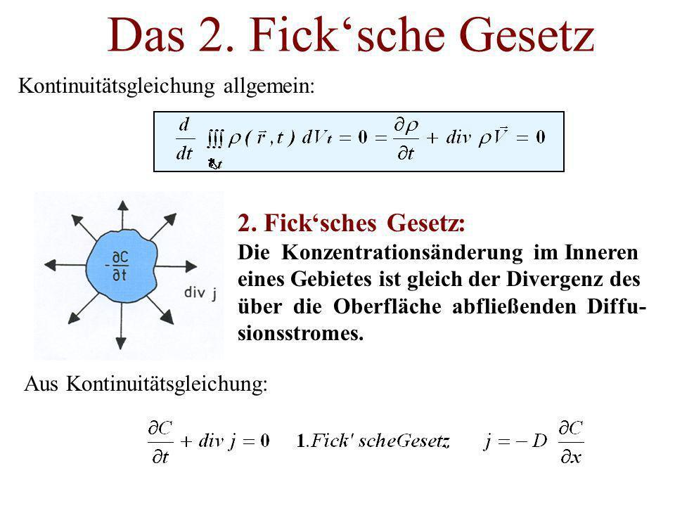 Das 2. Ficksche Gesetz Kontinuitätsgleichung allgemein: 2. Ficksches Gesetz: Die Konzentrationsänderung im Inneren eines Gebietes ist gleich der Diver