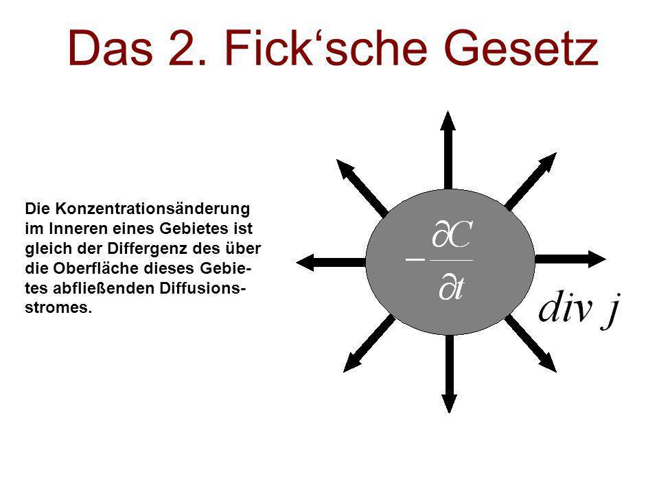 Das 2. Ficksche Gesetz Die Konzentrationsänderung im Inneren eines Gebietes ist gleich der Differgenz des über die Oberfläche dieses Gebie- tes abflie