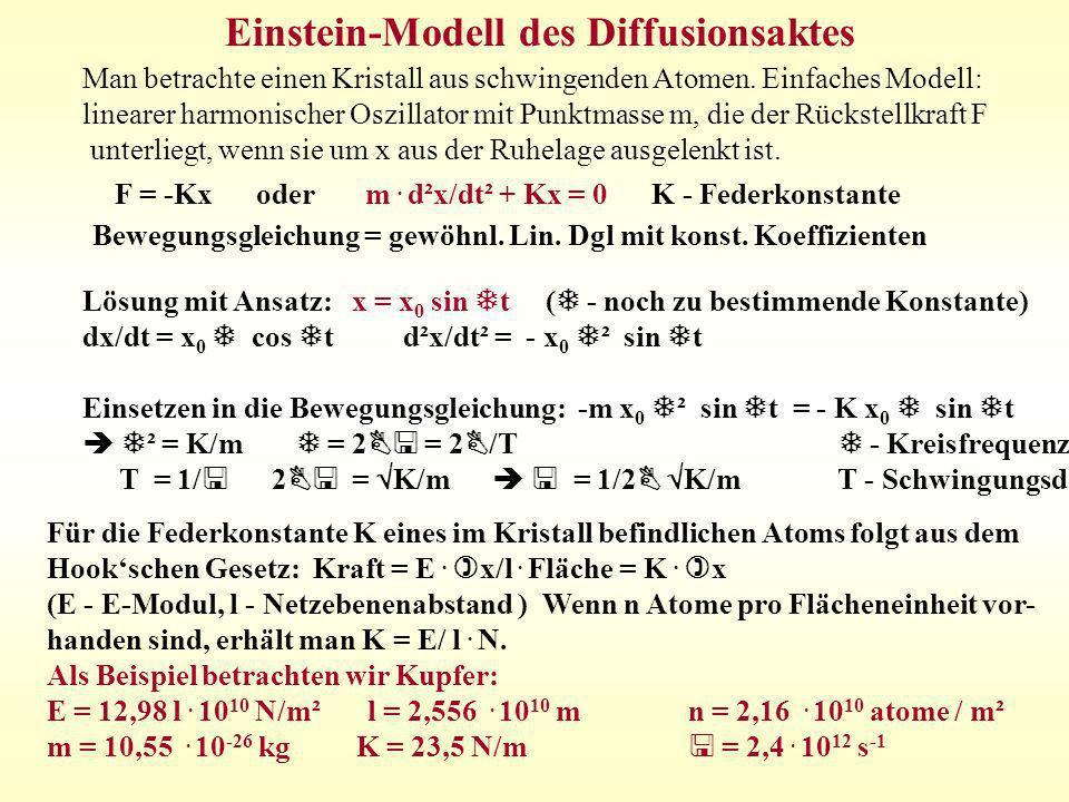 Einstein-Modell des Diffusionsaktes Man betrachte einen Kristall aus schwingenden Atomen. Einfaches Modell: linearer harmonischer Oszillator mit Punkt