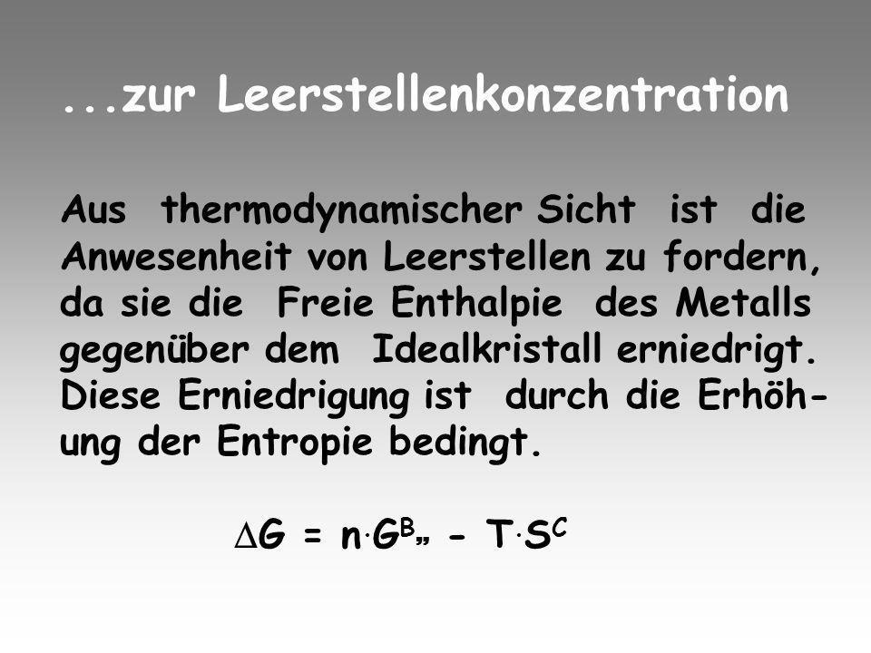 Aus thermodynamischer Sicht ist die Anwesenheit von Leerstellen zu fordern, da sie die Freie Enthalpie des Metalls gegenüber dem Idealkristall erniedr