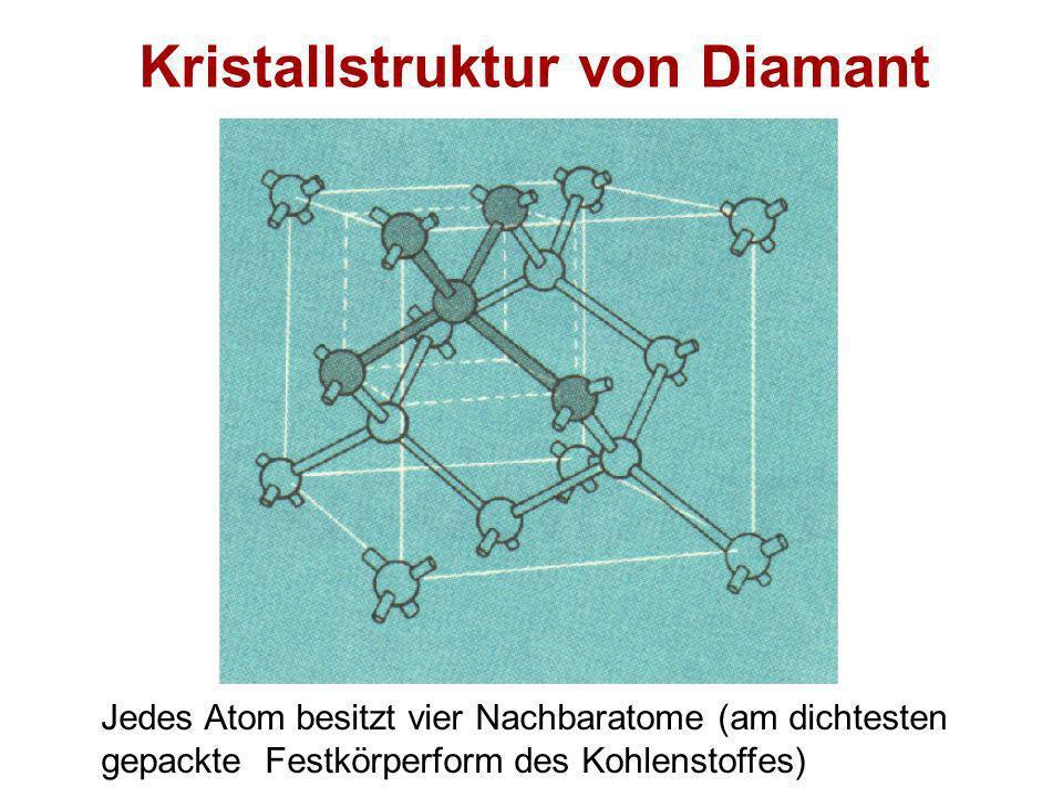 Jedes Atom besitzt vier Nachbaratome (am dichtesten gepackte Festkörperform des Kohlenstoffes) Kristallstruktur von Diamant