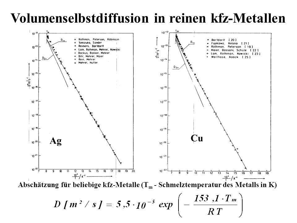 Volumenselbstdiffusion in reinen kfz-Metallen Ag Cu Abschätzung für beliebige kfz-Metalle (T m - Schmelztemperatur des Metalls in K)