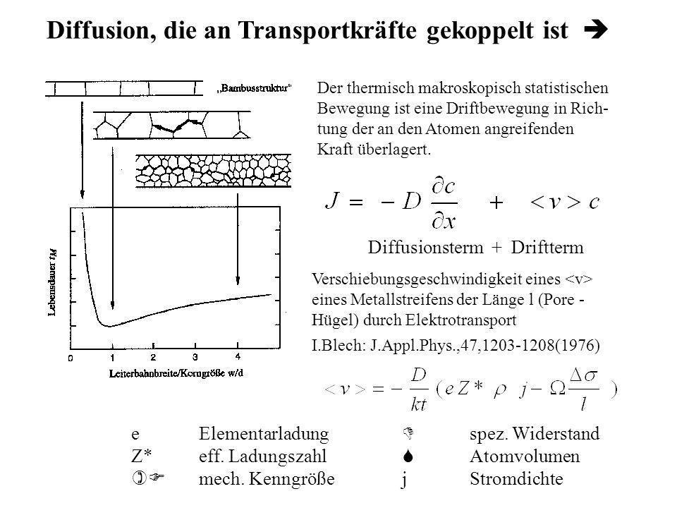 Selbstdiffusionskoeffizient von Gold 900°C(8,53 1/K) 750°C (9,8 1/T) 8 10 -14 8 10 -15