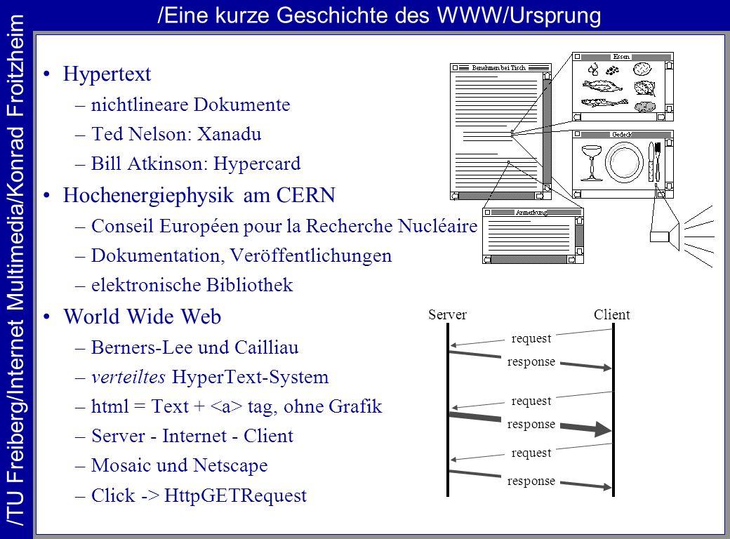 /Eine kurze Geschichte des WWW/Ursprung Hypertext –nichtlineare Dokumente –Ted Nelson: Xanadu –Bill Atkinson: Hypercard Hochenergiephysik am CERN –Con