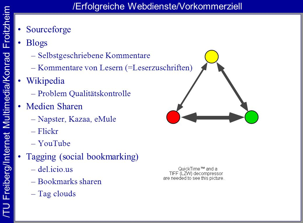 /TU Freiberg/Internet Multimedia/Konrad Froitzheim /Erfolgreiche Webdienste/Vorkommerziell Sourceforge Blogs –Selbstgeschriebene Kommentare –Kommentar