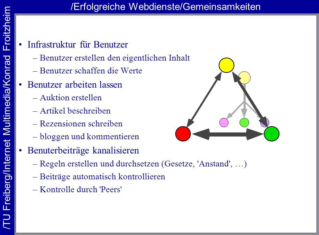 /TU Freiberg/Internet Multimedia/Konrad Froitzheim /Erfolgreiche Webdienste/Gemeinsamkeiten Infrastruktur für Benutzer –Benutzer erstellen den eigentl