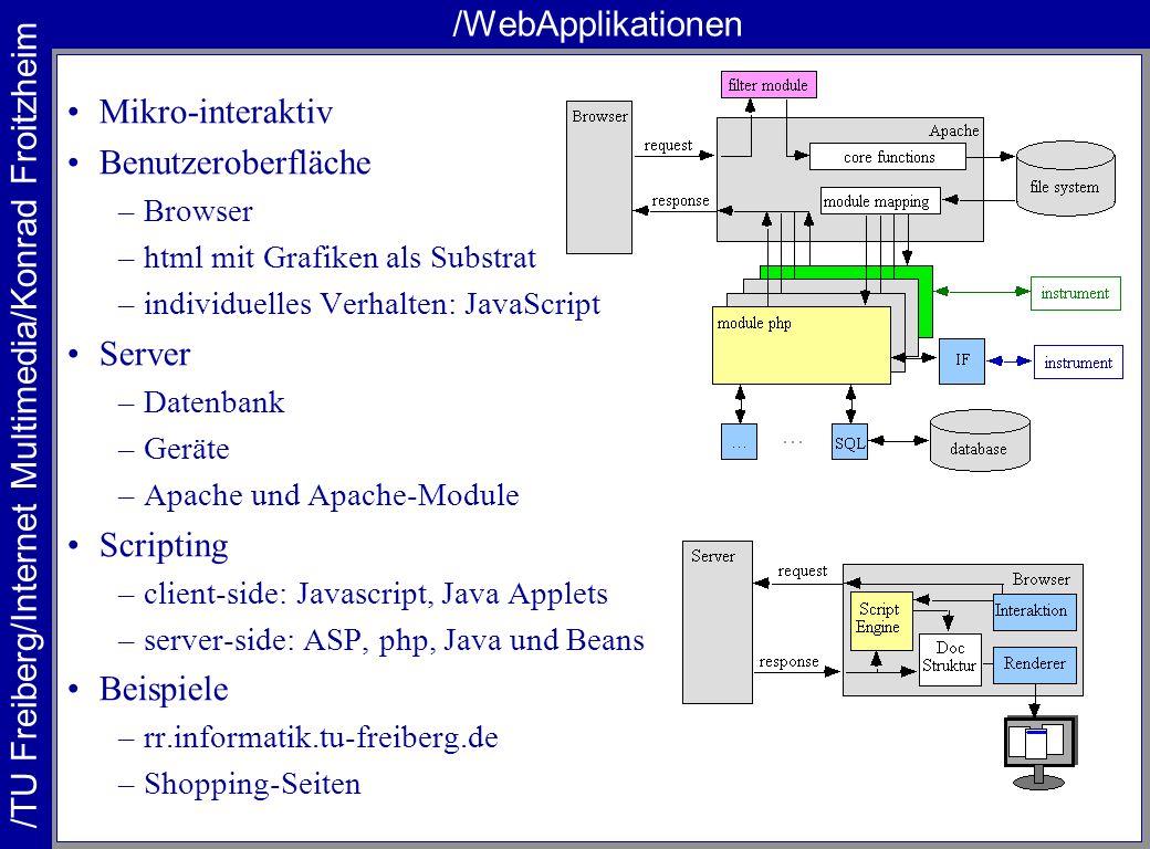 /TU Freiberg/Internet Multimedia/Konrad Froitzheim /WebApplikationen Mikro-interaktiv Benutzeroberfläche –Browser –html mit Grafiken als Substrat –ind