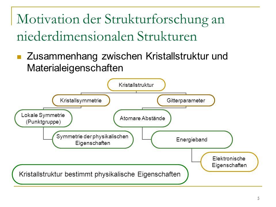 5 Motivation der Strukturforschung an niederdimensionalen Strukturen Zusammenhang zwischen Kristallstruktur und Materialeigenschaften Kristallstruktur