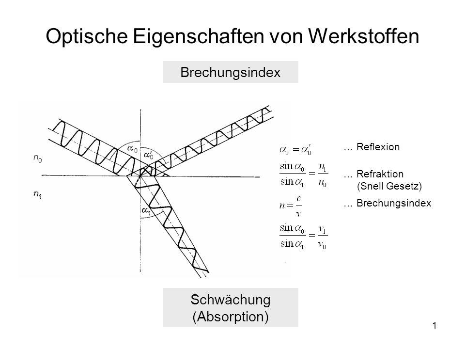 1 Optische Eigenschaften von Werkstoffen … Reflexion … Refraktion (Snell Gesetz) … Brechungsindex Brechungsindex Schwächung (Absorption)