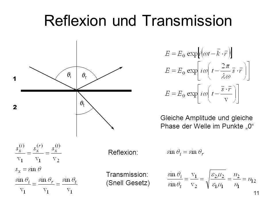 11 Reflexion und Transmission i r t 1 2 Reflexion: Transmission: (Snell Gesetz) Gleiche Amplitude und gleiche Phase der Welle im Punkte 0