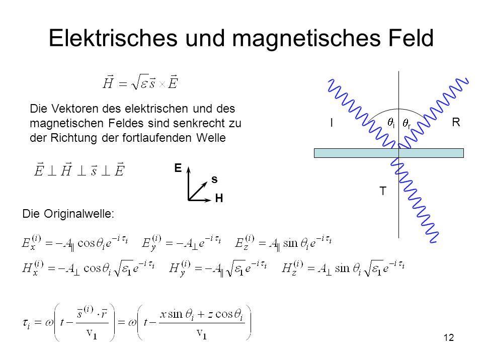 12 Elektrisches und magnetisches Feld Die Originalwelle: I R T Die Vektoren des elektrischen und des magnetischen Feldes sind senkrecht zu der Richtun