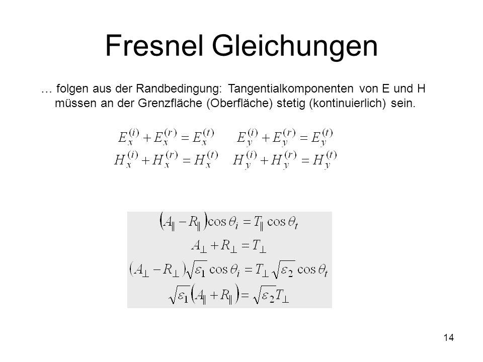 14 Fresnel Gleichungen … folgen aus der Randbedingung: Tangentialkomponenten von E und H müssen an der Grenzfläche (Oberfläche) stetig (kontinuierlich