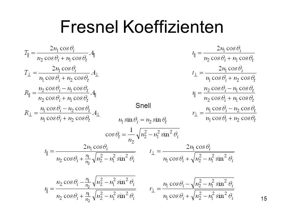 15 Fresnel Koeffizienten Snell