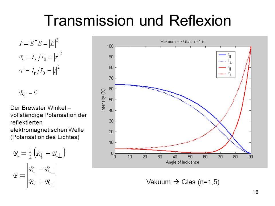 18 Transmission und Reflexion Der Brewster Winkel – vollständige Polarisation der reflektierten elektromagnetischen Welle (Polarisation des Lichtes) V