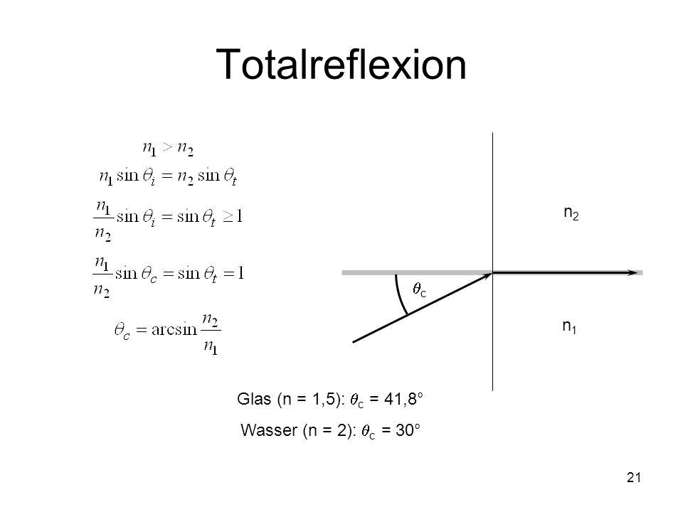 21 Totalreflexion n1n1 n2n2 c Glas (n = 1,5): c = 41,8° Wasser (n = 2): c = 30°