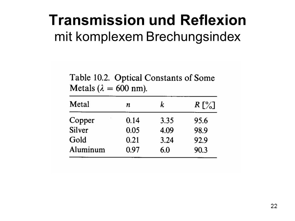 22 Transmission und Reflexion mit komplexem Brechungsindex