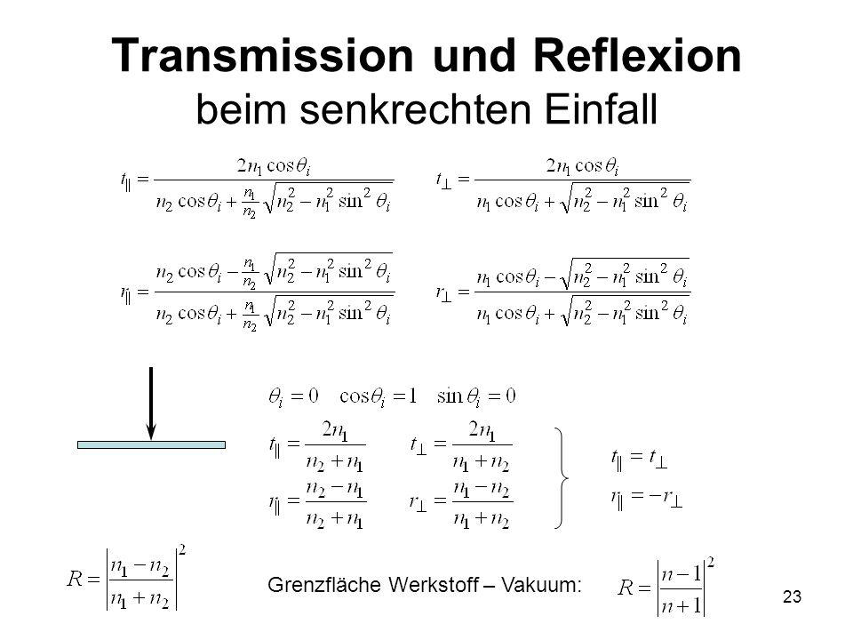 23 Transmission und Reflexion beim senkrechten Einfall Grenzfläche Werkstoff – Vakuum: