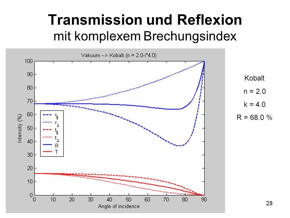 28 Transmission und Reflexion mit komplexem Brechungsindex Kobalt n = 2.0 k = 4.0 R = 68.0 %