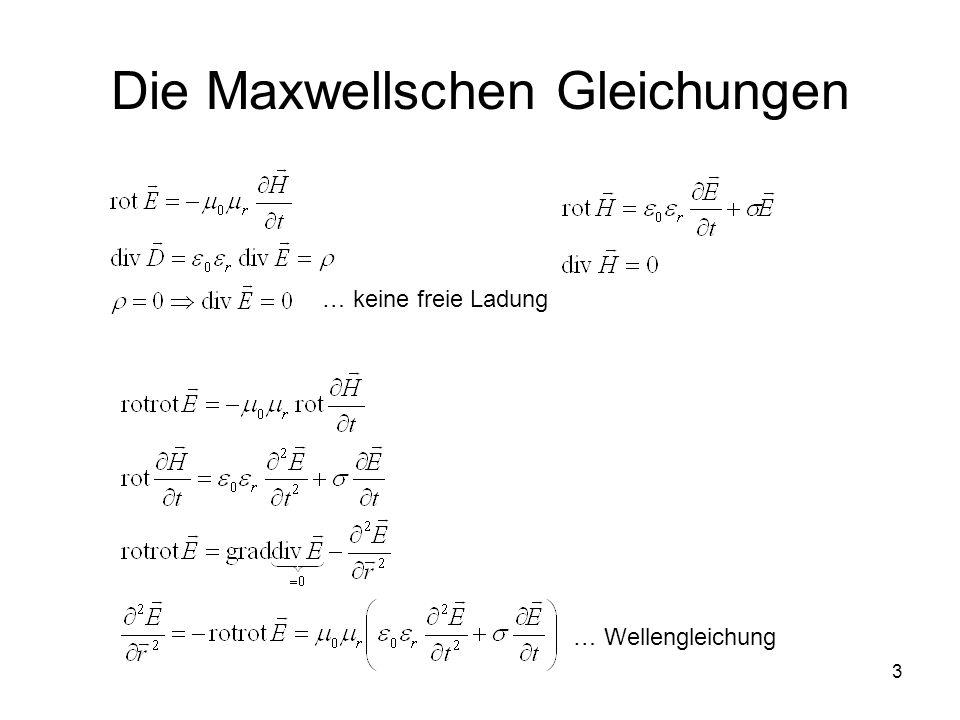 14 Fresnel Gleichungen … folgen aus der Randbedingung: Tangentialkomponenten von E und H müssen an der Grenzfläche (Oberfläche) stetig (kontinuierlich) sein.