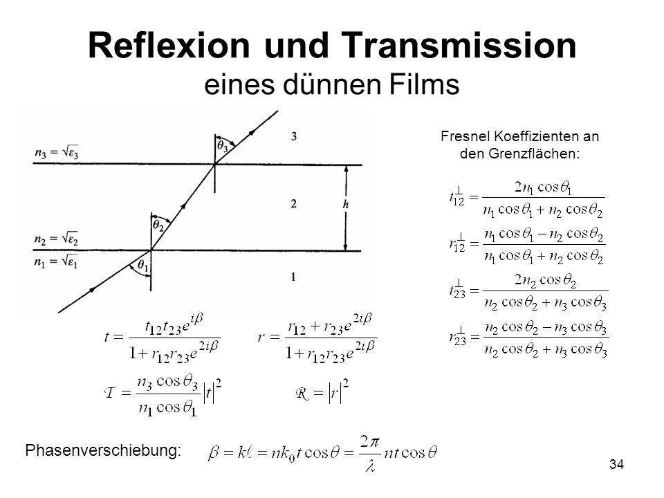 34 Reflexion und Transmission eines dünnen Films Fresnel Koeffizienten an den Grenzflächen: Phasenverschiebung: