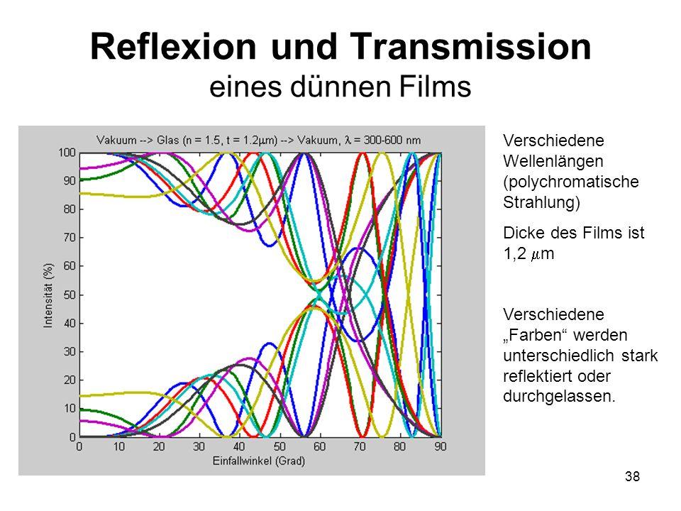38 Reflexion und Transmission eines dünnen Films Verschiedene Wellenlängen (polychromatische Strahlung) Dicke des Films ist 1,2 m Verschiedene Farben