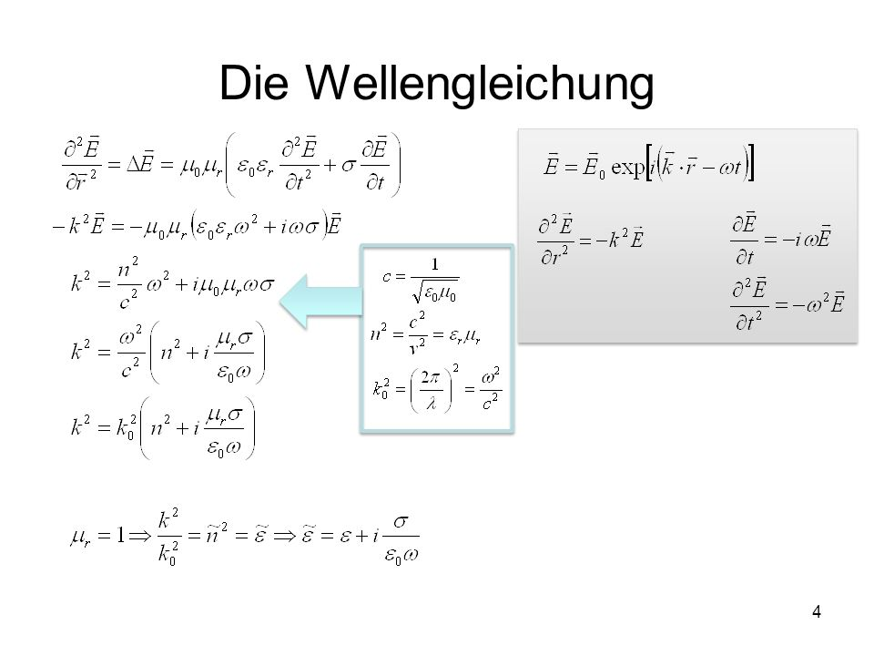 5 Brechung und Absorption k … wave vector … angular frequency c … velocity of light n … index of refraction … electrical conductivity Complex permittivity: permittivity and losses Complex index of refraction: refraction and absorption
