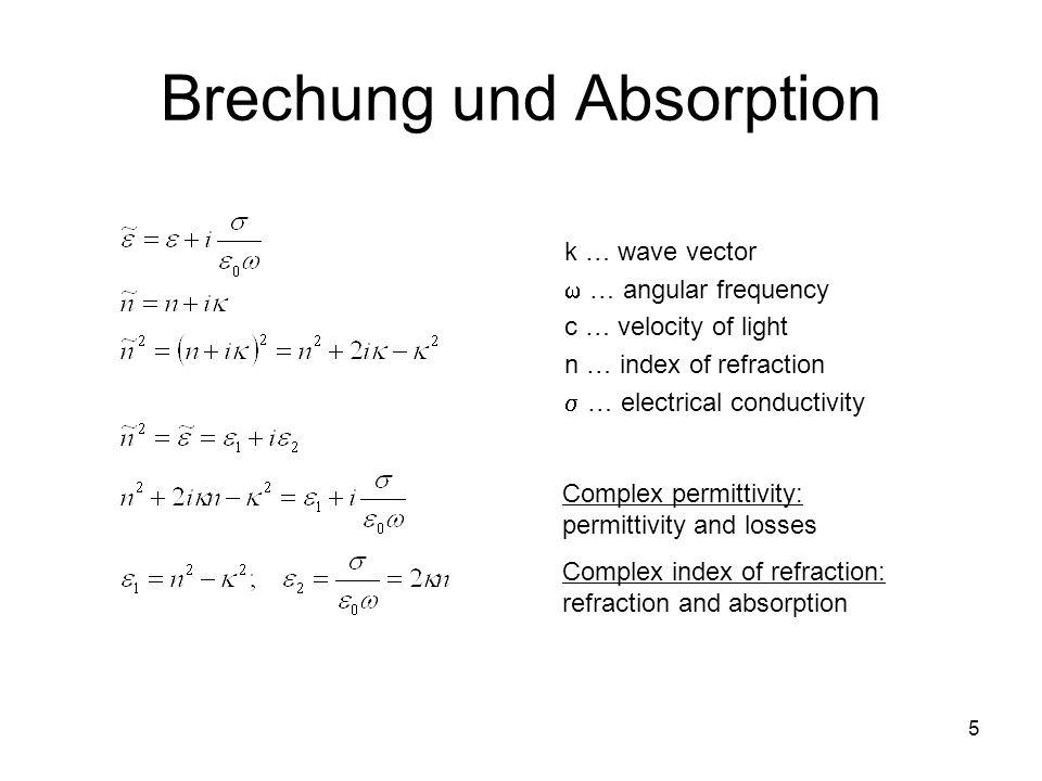 26 Transmission und Reflexion mit komplexem Brechungsindex Natrium n = 0.048 k = 1.86 R = 95.8 %
