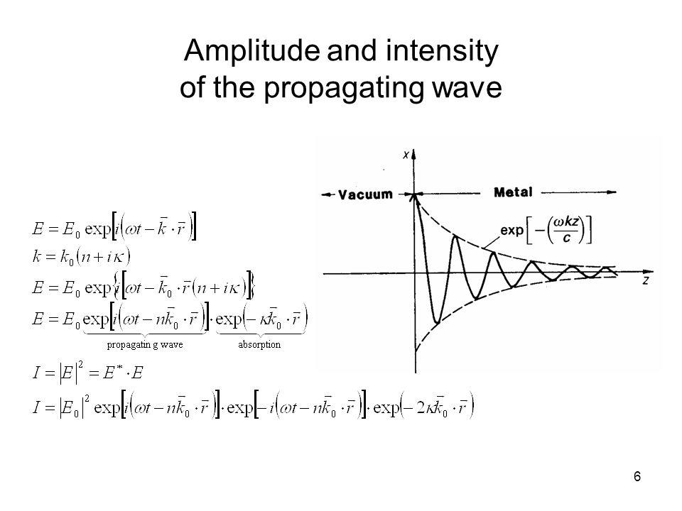 27 Transmission und Reflexion mit komplexem Brechungsindex Gallium n = 3.69 k = 5.43 R = 71.3 %