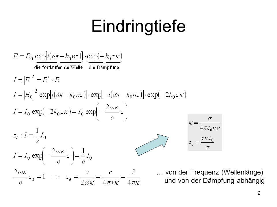 10 Eindringtiefe und Dämpfung (Beispiele) W z e k