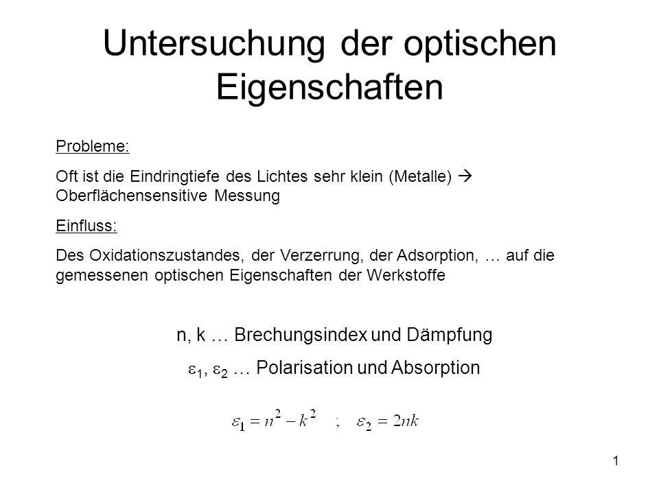 1 Untersuchung der optischen Eigenschaften n, k … Brechungsindex und Dämpfung 1, 2 … Polarisation und Absorption Probleme: Oft ist die Eindringtiefe d